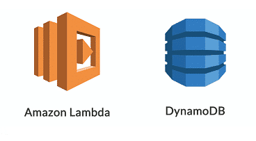 Simple Lambda Insert to DynamoDB