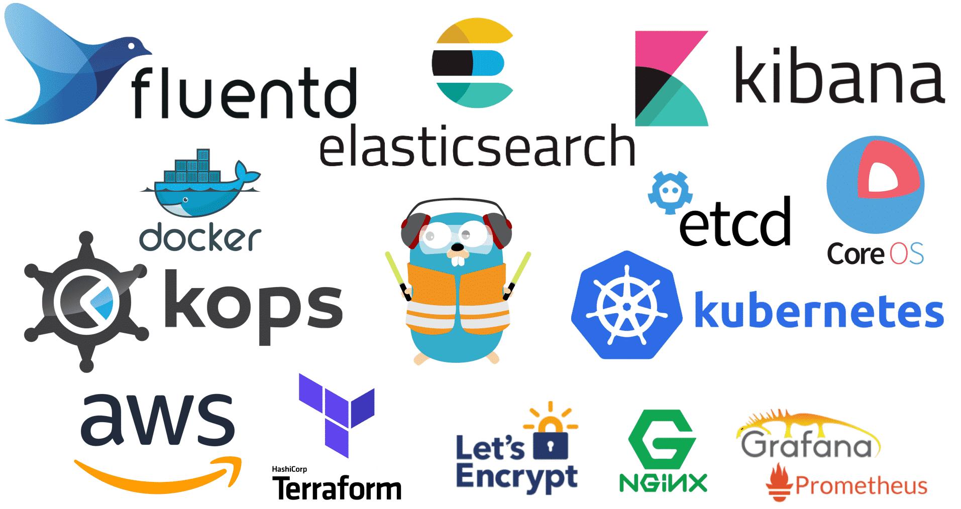 Kubernetes with kops and Traefik HA (Let's encrypt wildcard) + metrics prometheus + grafana-dashboards + efk stack + app1 + hpa testing.