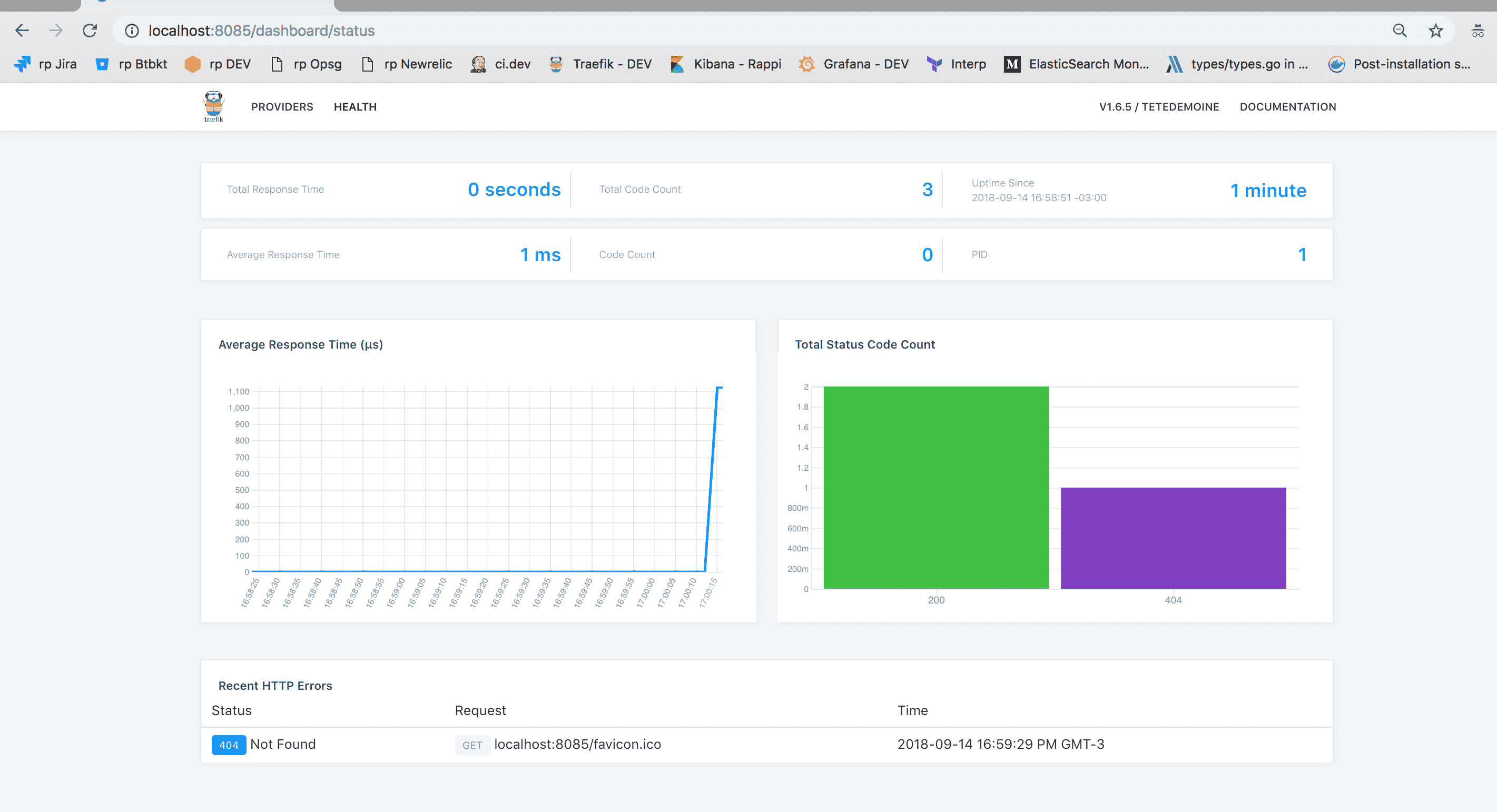 Traefik - Prometheus - Grafana - Apps - Metrics | Docker